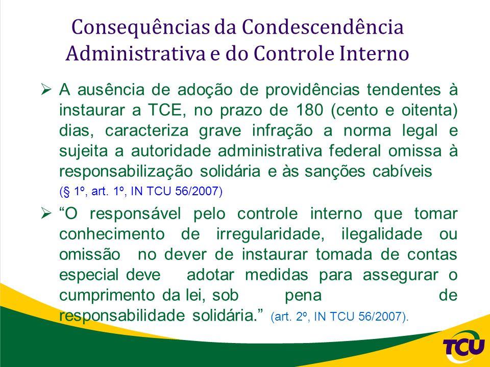 Consequências da Condescendência Administrativa e do Controle Interno A ausência de adoção de providências tendentes à instaurar a TCE, no prazo de 18