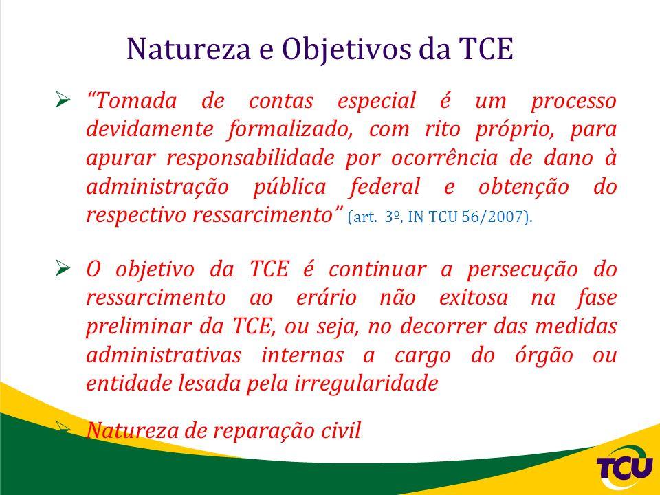Perspectivas Normativas da TCE Alterações/Revogação da IN TCU 56/2007 1)Fixar prazo para envio das TCE instauradas no exercício; 2)Alterar o Enunciado da Súmula TCU 230; 3)Elevar o valor mínimo para instaurar processo de tomada de contas especial (VMTCE); 4)Dispensar a instauração de TCE quando o TCU já o tiver feito por meio de conversão de seus processos em que se apreciem os mesmos fatos; 5)Elencar situações em que a unidade instauradora da TCE poderá excluir a responsabilidade do agente; 6)Incluir no Relatório de Gestão Anual informações sobre TCE instauradas e dispensadas no exercício.