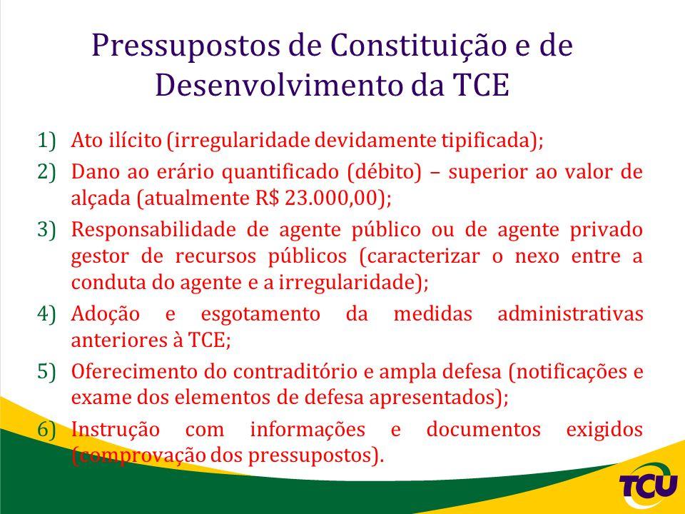Pressupostos de Constituição e de Desenvolvimento da TCE 1)Ato ilícito (irregularidade devidamente tipificada); 2)Dano ao erário quantificado (débito)