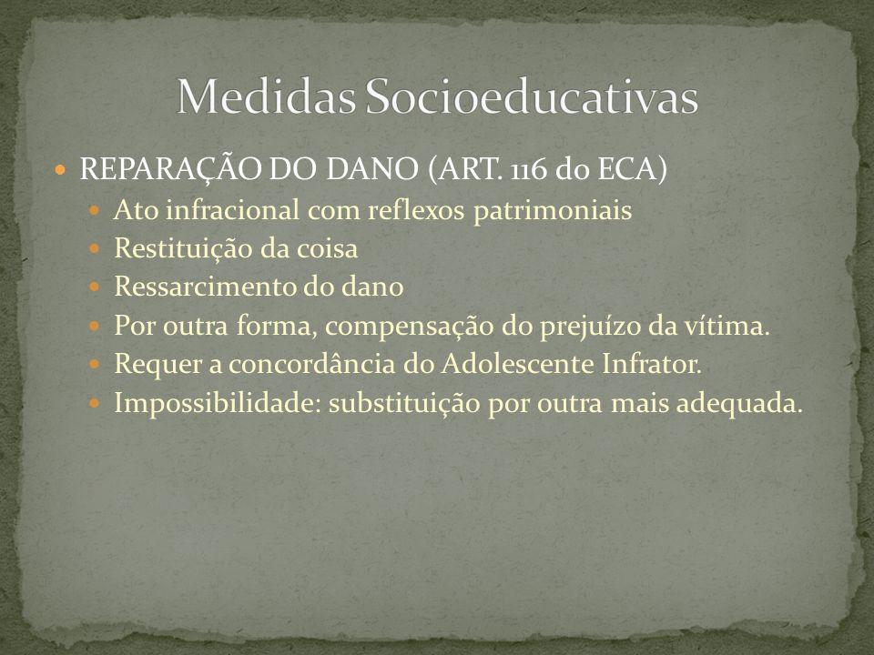 REPARAÇÃO DO DANO (ART. 116 do ECA) Ato infracional com reflexos patrimoniais Restituição da coisa Ressarcimento do dano Por outra forma, compensação