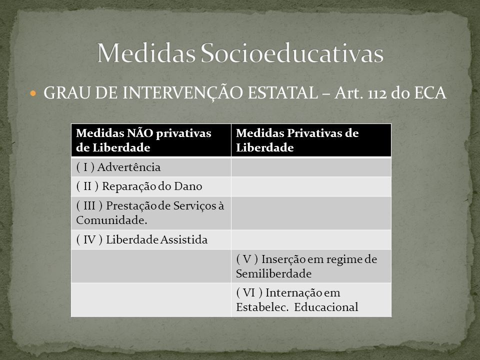 GRAU DE INTERVENÇÃO ESTATAL – Art. 112 do ECA Medidas NÃO privativas de Liberdade Medidas Privativas de Liberdade ( I ) Advertência ( II ) Reparação d