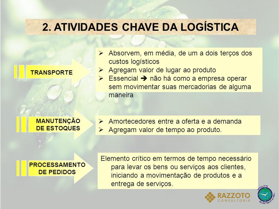 2. ATIVIDADES CHAVE DA LOGÍSTICA Absorvem, em média, de um a dois terços dos custos logísticos Agregam valor de lugar ao produto Essencial não há como