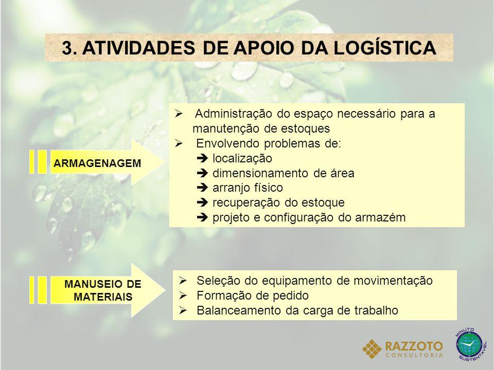 3. ATIVIDADES DE APOIO DA LOGÍSTICA Administração do espaço necessário para a manutenção de estoques Envolvendo problemas de: localização dimensioname