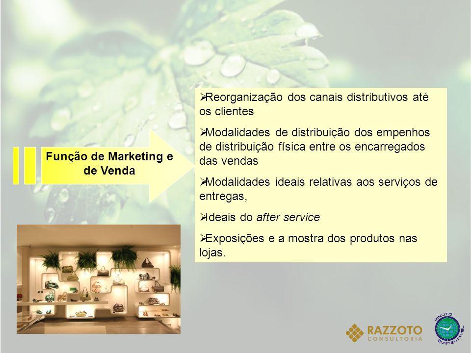 Função de Marketing e de Venda Reorganização dos canais distributivos até os clientes Modalidades de distribuição dos empenhos de distribuição física