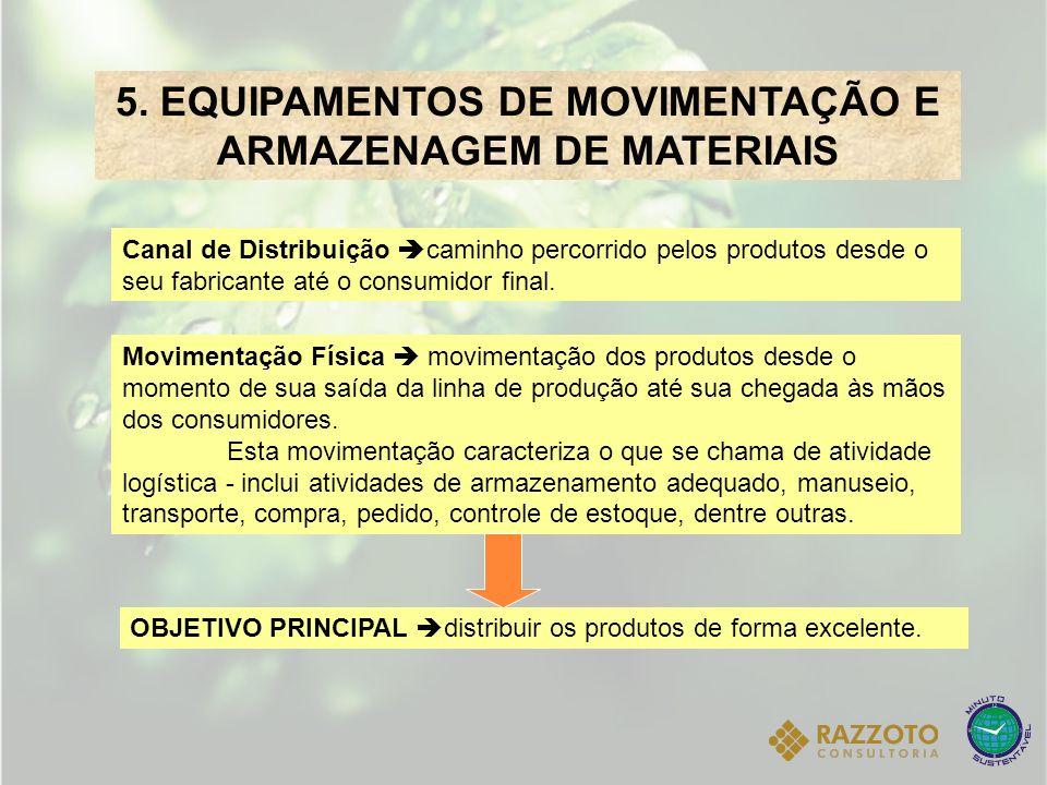 5. EQUIPAMENTOS DE MOVIMENTAÇÃO E ARMAZENAGEM DE MATERIAIS Canal de Distribuição caminho percorrido pelos produtos desde o seu fabricante até o consum
