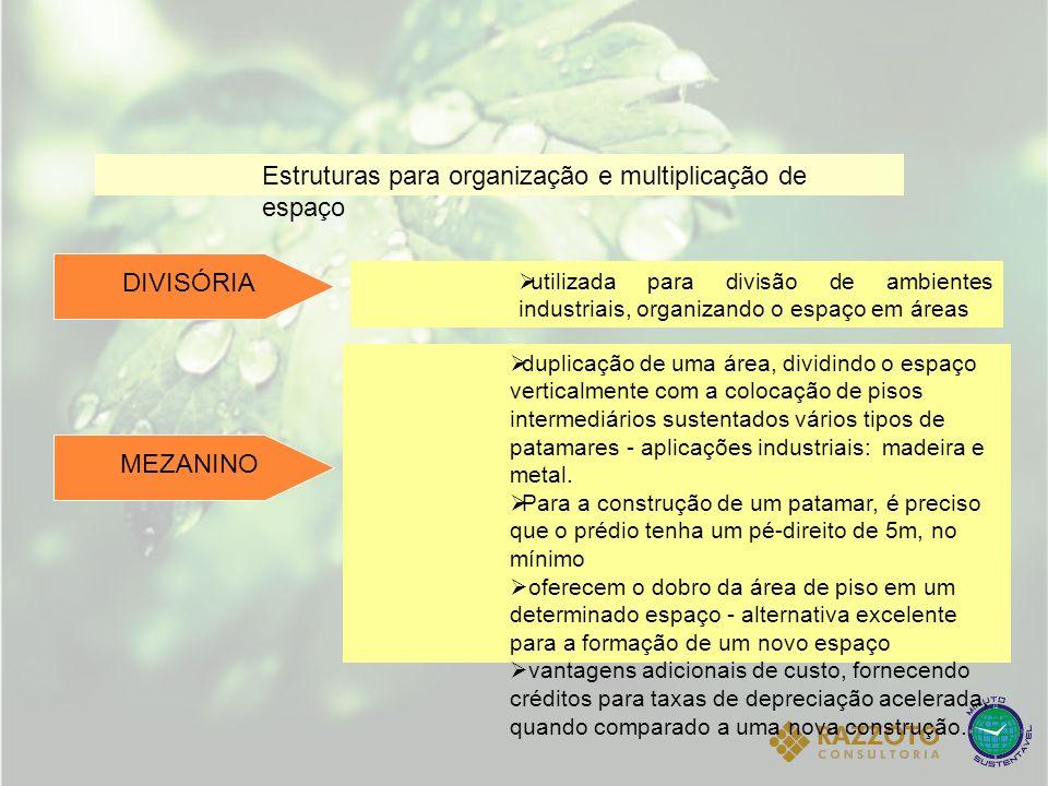 Estruturas para organização e multiplicação de espaço utilizada para divisão de ambientes industriais, organizando o espaço em áreas DIVISÓRIA duplica