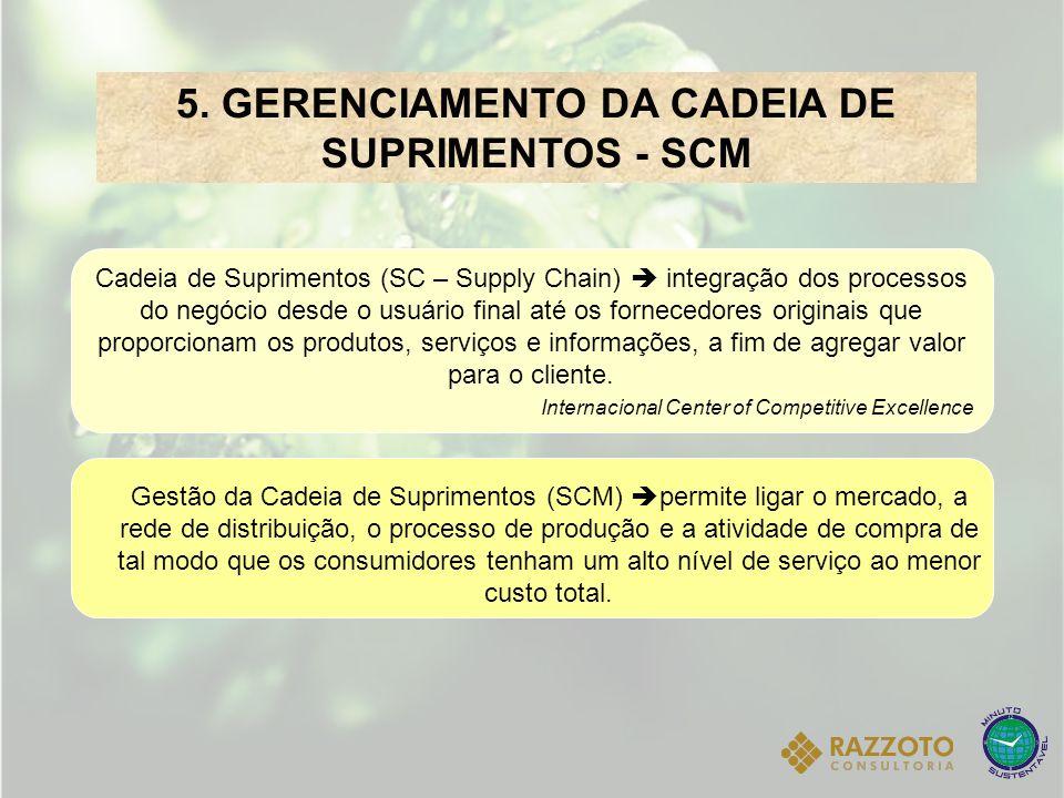 5. GERENCIAMENTO DA CADEIA DE SUPRIMENTOS - SCM Cadeia de Suprimentos (SC – Supply Chain) integração dos processos do negócio desde o usuário final at