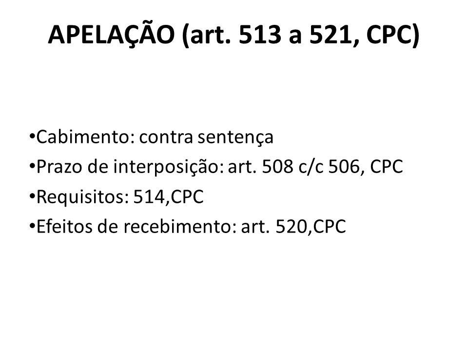 APELAÇÃO (art. 513 a 521, CPC) Cabimento: contra sentença Prazo de interposição: art. 508 c/c 506, CPC Requisitos: 514,CPC Efeitos de recebimento: art