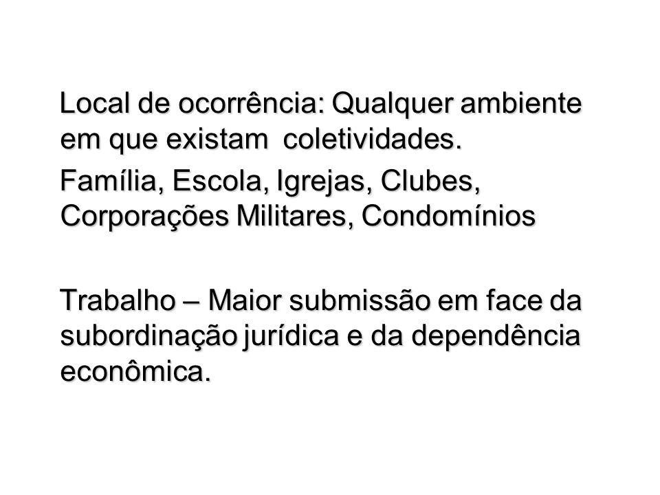 CONSTITUIÇÃO DA REPÚBLICA - 1988 ORGÃOS PÚBLICOS FEDERAIS DIRETAMENTE LIGADOS AO COMBATE DO ASSÉDIO MORAL E DISCRIMINAÇÃO NO AMBIENTE DE TRABALHO Ministério do Trabalho e EmpregoMinistério do Trabalho e Emprego Inspeção do Trabalho – Art.