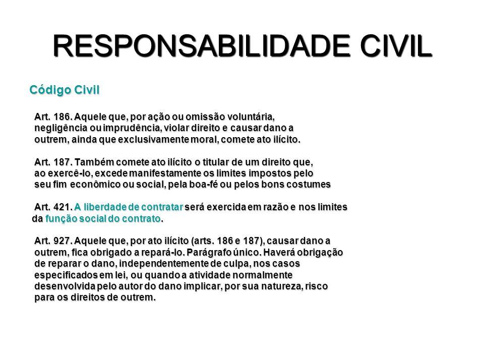 RESPONSABILIDADE CIVIL Código Civil Art. 186. Aquele que, por ação ou omissão voluntária, Art. 186. Aquele que, por ação ou omissão voluntária, neglig