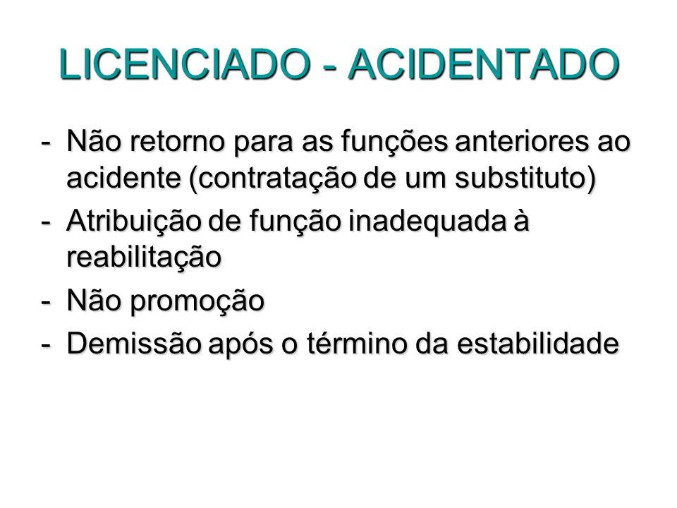 LICENCIADO - ACIDENTADO -Não retorno para as funções anteriores ao acidente (contratação de um substituto) -Atribuição de função inadequada à reabilit