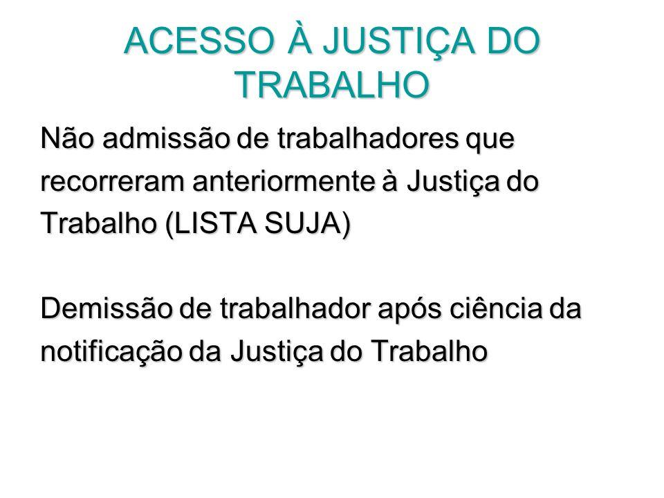 ACESSO À JUSTIÇA DO TRABALHO Não admissão de trabalhadores que recorreram anteriormente à Justiça do Trabalho (LISTA SUJA) Demissão de trabalhador apó