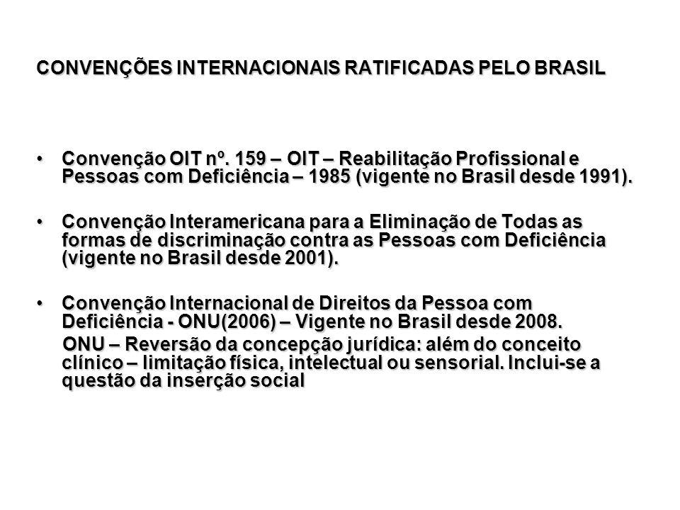CONVENÇÕES INTERNACIONAIS RATIFICADAS PELO BRASIL Convenção OIT nº. 159 – OIT – Reabilitação Profissional e Pessoas com Deficiência – 1985 (vigente no
