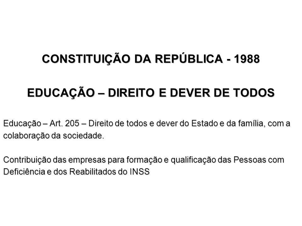 CONSTITUIÇÃO DA REPÚBLICA - 1988 EDUCAÇÃO – DIREITO E DEVER DE TODOS Educação – Art. 205 – Direito de todos e dever do Estado e da família, com a cola