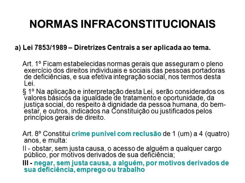 NORMAS INFRACONSTITUCIONAIS a) Lei 7853/1989 – Diretrizes Centrais a ser aplicada ao tema. Art. 1º Ficam estabelecidas normas gerais que asseguram o p