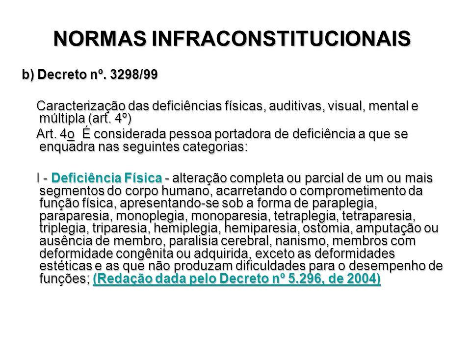 NORMAS INFRACONSTITUCIONAIS b) Decreto nº. 3298/99 Caracterização das deficiências físicas, auditivas, visual, mental e múltipla (art. 4º) Caracteriza
