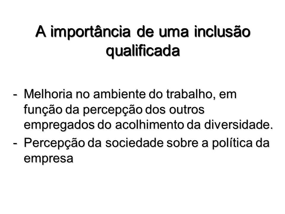 A importância de uma inclusão qualificada -Melhoria no ambiente do trabalho, em função da percepção dos outros empregados do acolhimento da diversidad