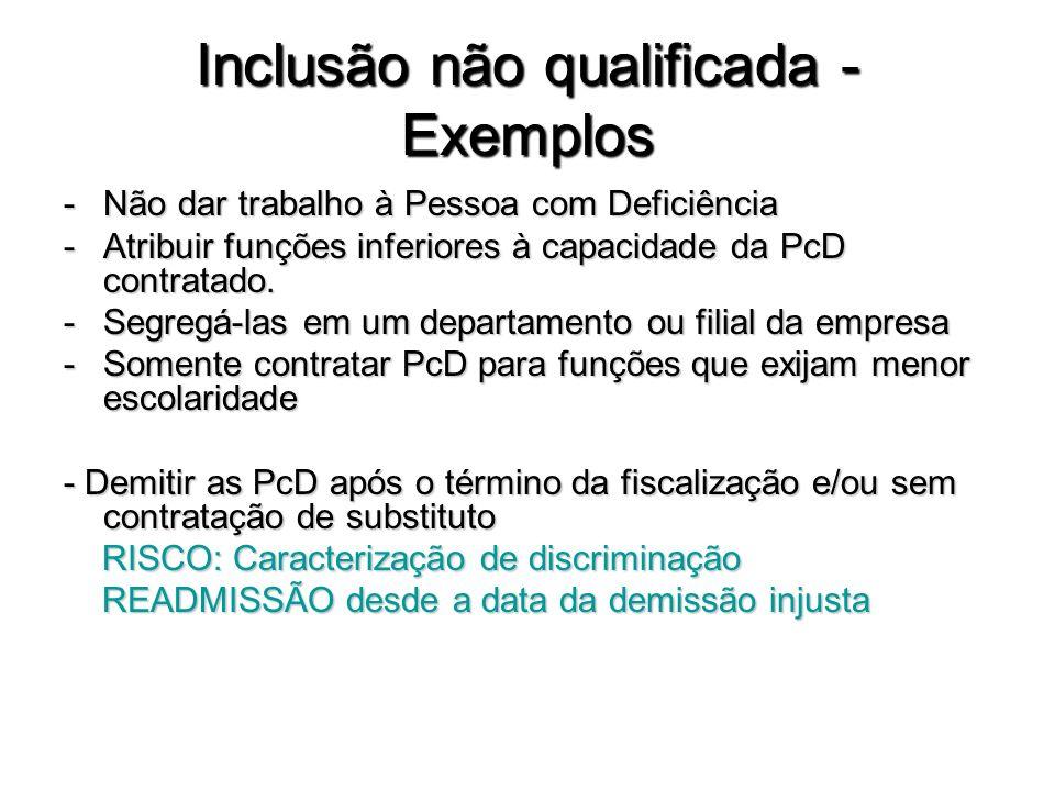 Inclusão não qualificada - Exemplos -Não dar trabalho à Pessoa com Deficiência -Atribuir funções inferiores à capacidade da PcD contratado. -Segregá-l