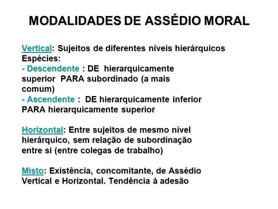 MODALIDADES DE ASSÉDIO MORAL MODALIDADES DE ASSÉDIO MORAL Vertical: Sujeitos de diferentes níveis hierárquicos Vertical: Sujeitos de diferentes níveis