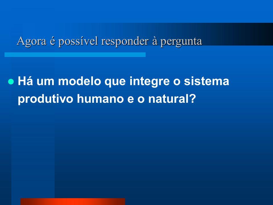Agora é possível responder à pergunta Há um modelo que integre o sistema produtivo humano e o natural?