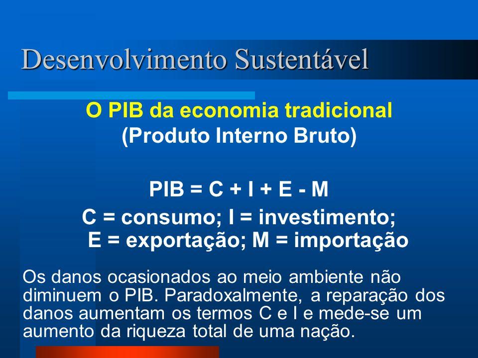 Desenvolvimento Sustentável O PIB da economia tradicional (Produto Interno Bruto) PIB = C + I + E - M C = consumo; I = investimento; E = exportação; M