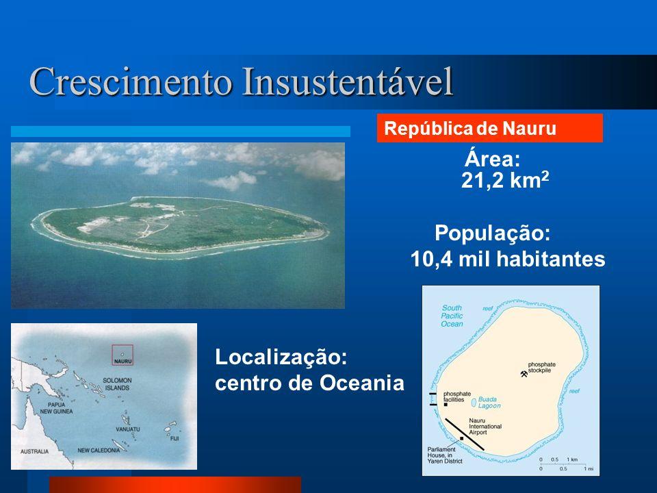 Crescimento Insustentável Área: 21,2 km 2 População: 10,4 mil habitantes República de Nauru Localização: centro de Oceania