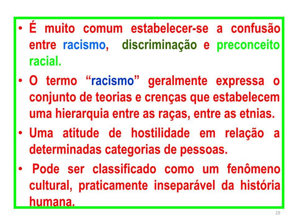 É muito comum estabelecer-se a confusão entre racismo, discriminação e preconceito racial. O termo racismo geralmente expressa o conjunto de teorias e