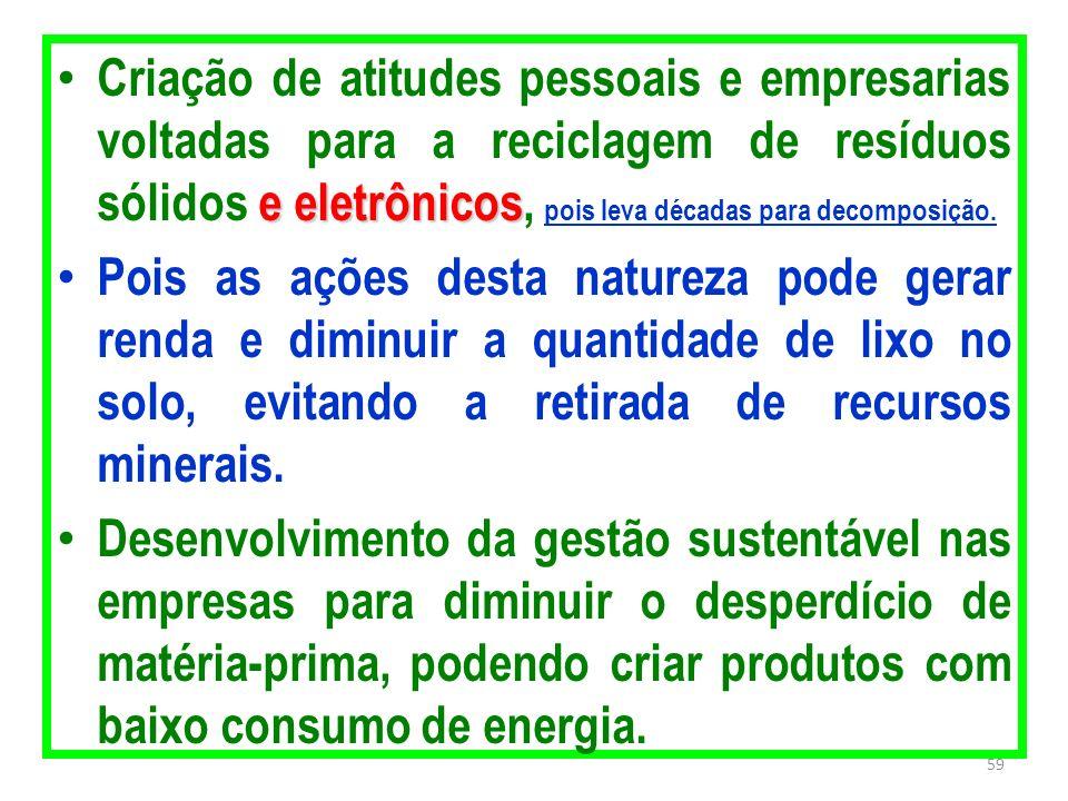 e eletrônicos Criação de atitudes pessoais e empresarias voltadas para a reciclagem de resíduos sólidos e eletrônicos, pois leva décadas para decompos