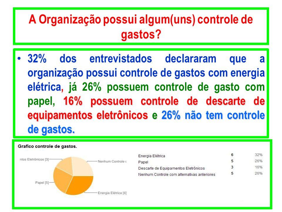A Organização possui algum(uns) controle de gastos? 16% possuem controle de descarte de equipamentos eletrônicos e 26% não tem controle de gastos. 32%