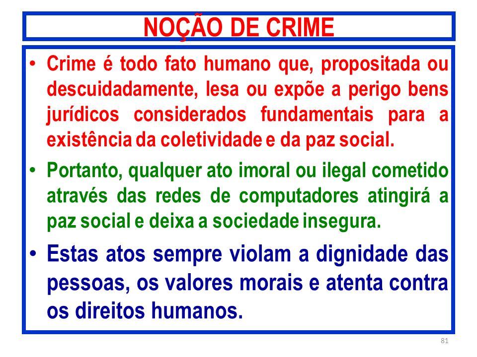 NOÇÃO DE CRIME Crime é todo fato humano que, propositada ou descuidadamente, lesa ou expõe a perigo bens jurídicos considerados fundamentais para a ex