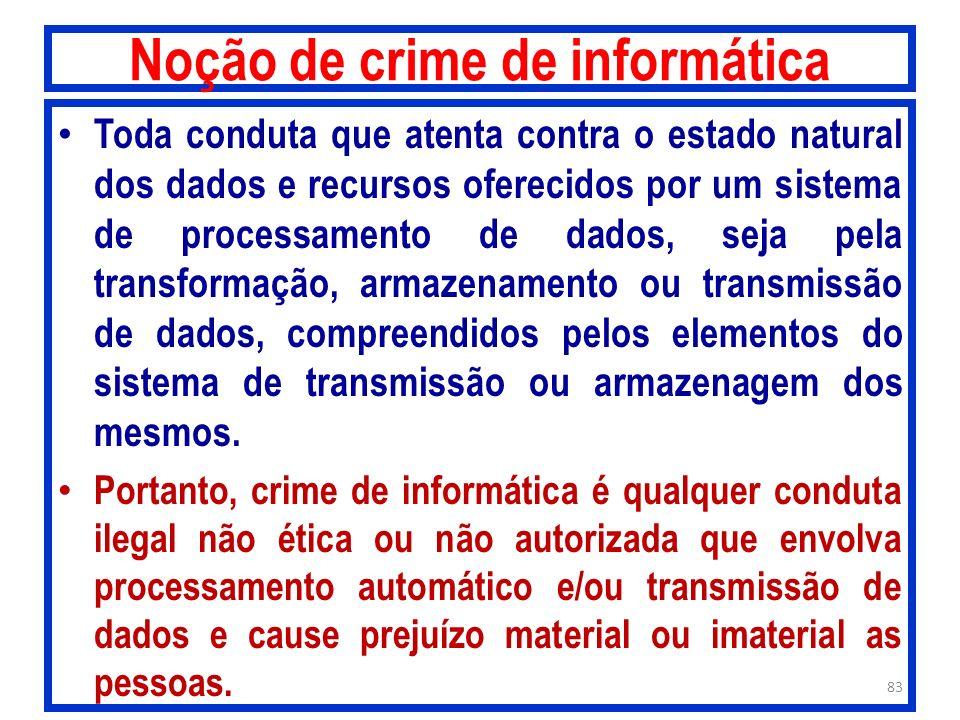 Noção de crime de informática Toda conduta que atenta contra o estado natural dos dados e recursos oferecidos por um sistema de processamento de dados