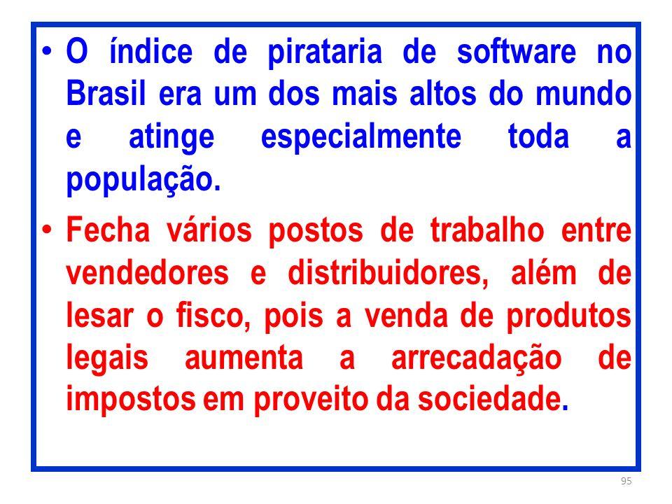 O índice de pirataria de software no Brasil era um dos mais altos do mundo e atinge especialmente toda a população. Fecha vários postos de trabalho en