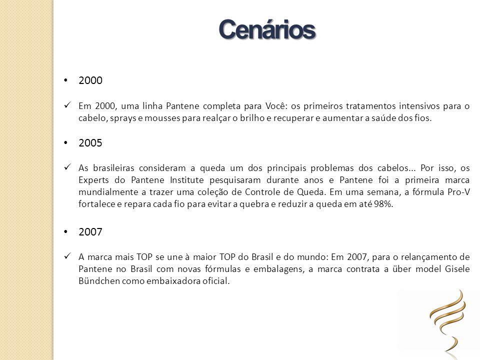 2000 Em 2000, uma linha Pantene completa para Você: os primeiros tratamentos intensivos para o cabelo, sprays e mousses para realçar o brilho e recupe