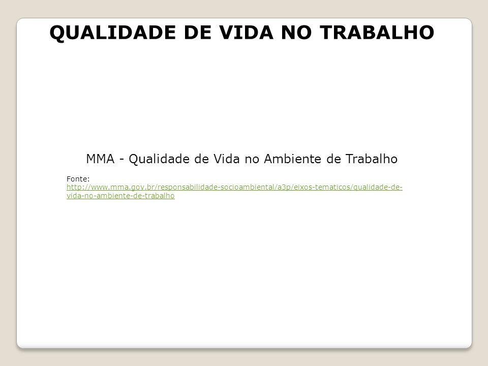 QUALIDADE DE VIDA NO TRABALHO MMA - Qualidade de Vida no Ambiente de Trabalho Fonte: http://www.mma.gov.br/responsabilidade-socioambiental/a3p/eixos-t