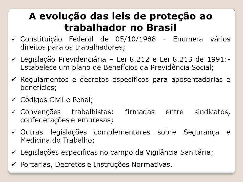 A evolução das leis de proteção ao trabalhador no Brasil Constituição Federal de 05/10/1988 - Enumera vários direitos para os trabalhadores; Legislaçã
