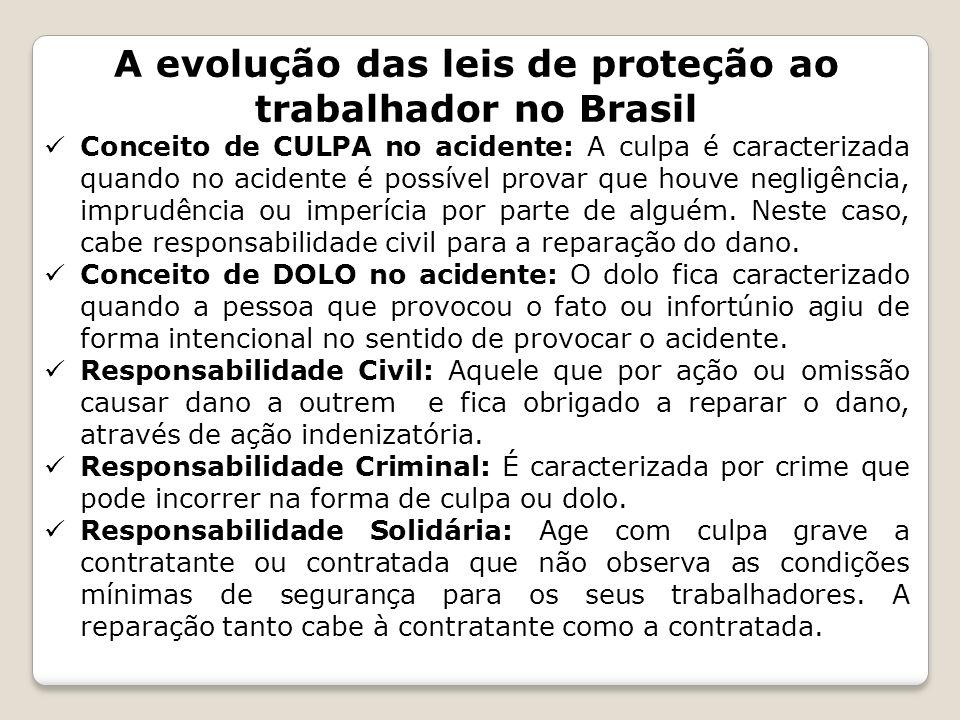 A evolução das leis de proteção ao trabalhador no Brasil Conceito de CULPA no acidente: A culpa é caracterizada quando no acidente é possível provar q