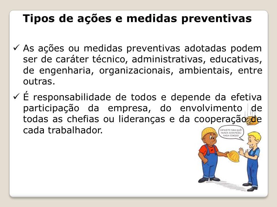 Tipos de ações e medidas preventivas As ações ou medidas preventivas adotadas podem ser de caráter técnico, administrativas, educativas, de engenharia