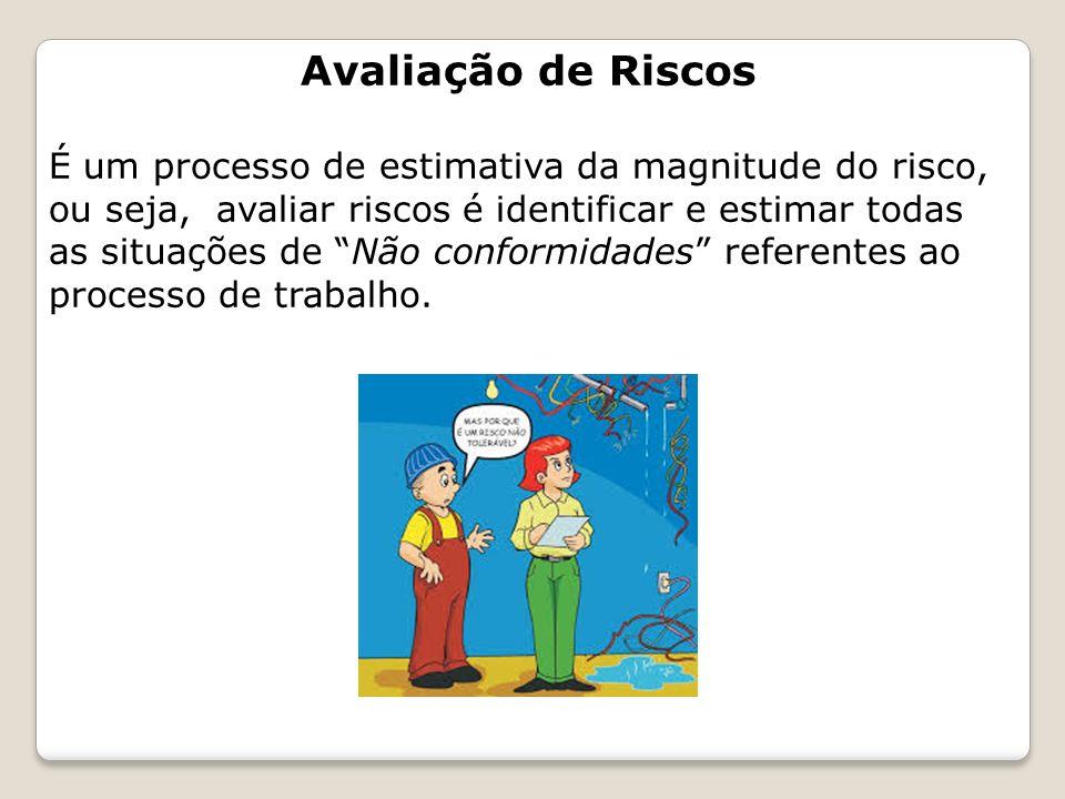 RISCOS OCUPACIONAIS Riscos Ergonômicos: Relacionados à organização do trabalho, a forma de execução das atividades ou ao modo como o serviço é realizado.