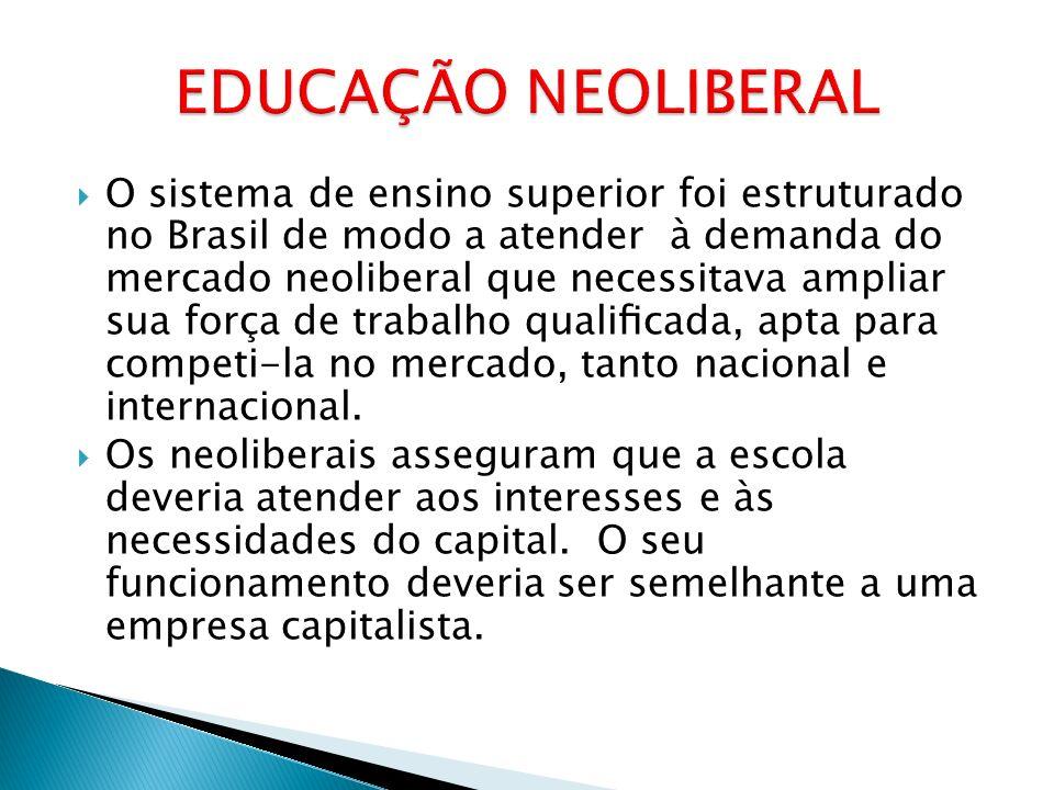 O sistema de ensino superior foi estruturado no Brasil de modo a atender à demanda do mercado neoliberal que necessitava ampliar sua força de trabalho qualicada, apta para competi-la no mercado, tanto nacional e internacional.