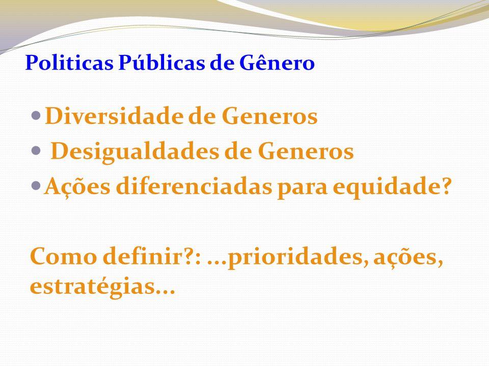 Politicas de Gênero: questões e pendências Autonomia = Globalização Políticas Universais =Reforma do Estado Agenda do Banco Mundial e outras Agências (Toward Gender Equality) 1.