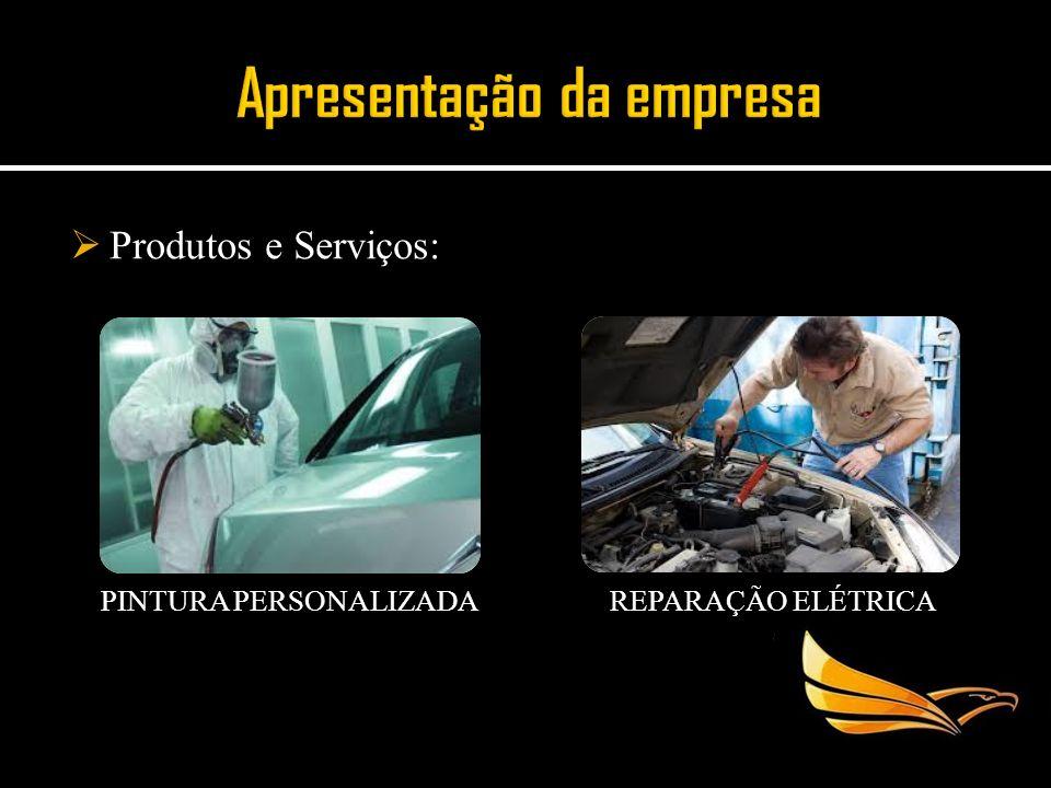 LUBRIFICAÇÃO DO MOTOR E FREIO FUNILARIA