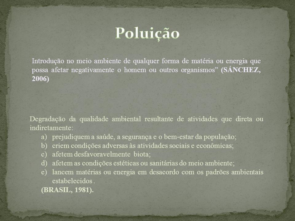 Introdução no meio ambiente de qualquer forma de matéria ou energia que possa afetar negativamente o homem ou outros organismos (SÁNCHEZ, 2006) Degrad