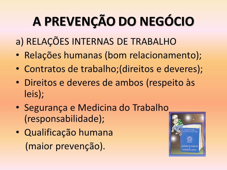 A PREVENÇÃO DO NEGÓCIO a) RELAÇÕES INTERNAS DE TRABALHO Relações humanas (bom relacionamento); Contratos de trabalho;(direitos e deveres); Direitos e
