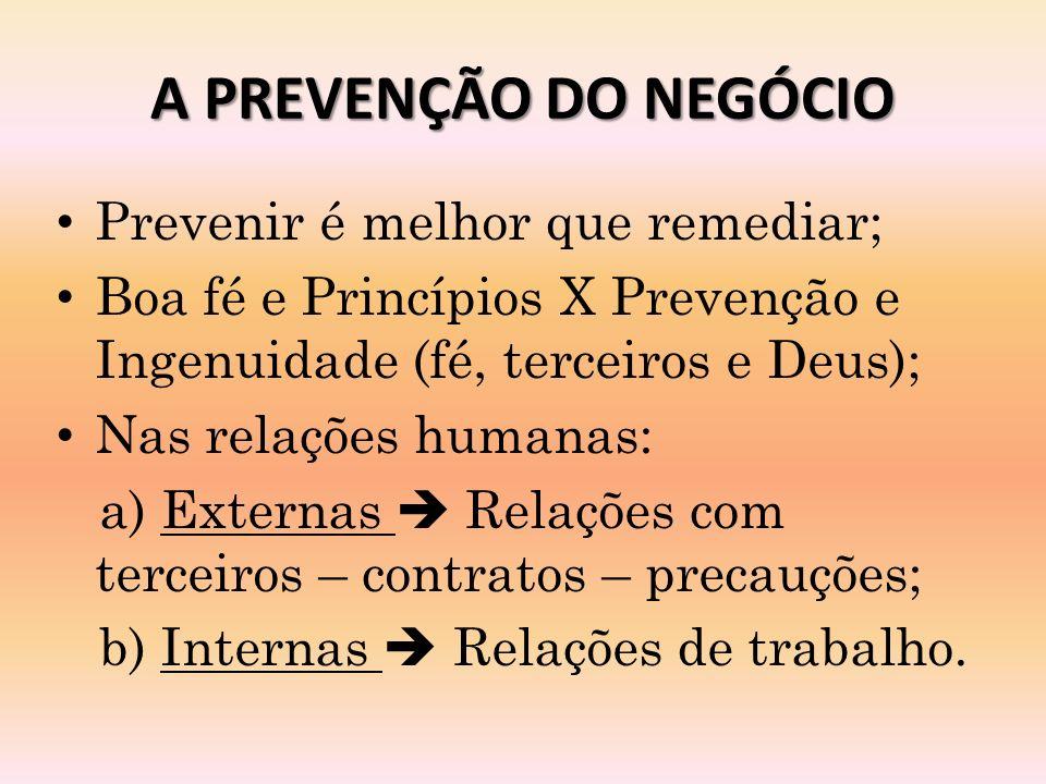 Prevenir é melhor que remediar; Boa fé e Princípios X Prevenção e Ingenuidade (fé, terceiros e Deus); Nas relações humanas: a) Externas Relações com terceiros – contratos – precauções; b) Internas Relações de trabalho.