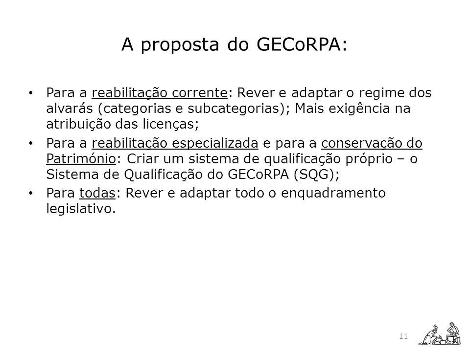 A proposta do GECoRPA: Para a reabilitação corrente: Rever e adaptar o regime dos alvarás (categorias e subcategorias); Mais exigência na atribuição d