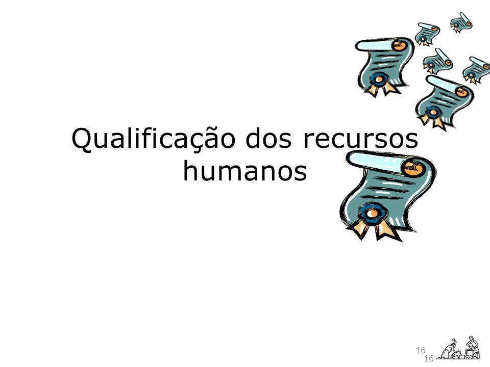 Qualificação dos recursos humanos 16