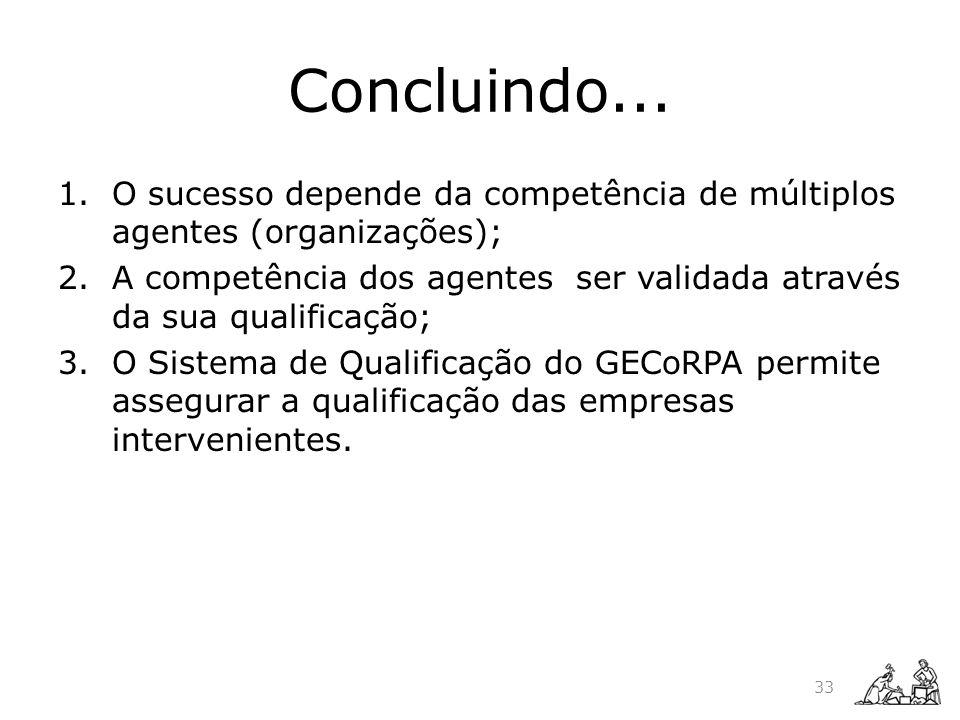 Concluindo... 1.O sucesso depende da competência de múltiplos agentes (organizações); 2.A competência dos agentes ser validada através da sua qualific