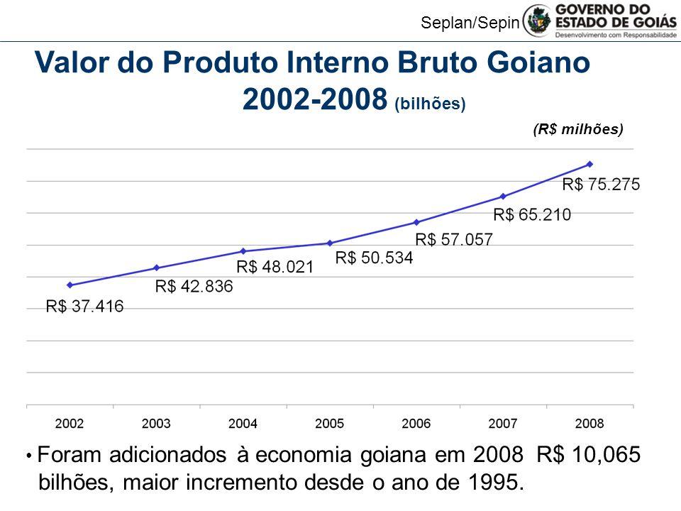 Seplan/Sepin (R$ milhões) Valor do Produto Interno Bruto Goiano 2002-2008 (bilhões) Foram adicionados à economia goiana em 2008 R$ 10,065 bilhões, maior incremento desde o ano de 1995.
