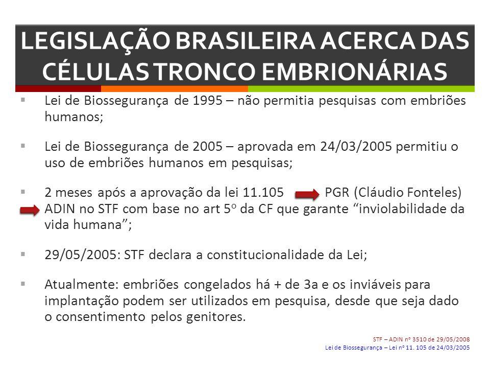 LEGISLAÇÃO BRASILEIRA ACERCA DAS CÉLULAS TRONCO EMBRIONÁRIAS Lei de Biossegurança de 1995 – não permitia pesquisas com embriões humanos; Lei de Biosse
