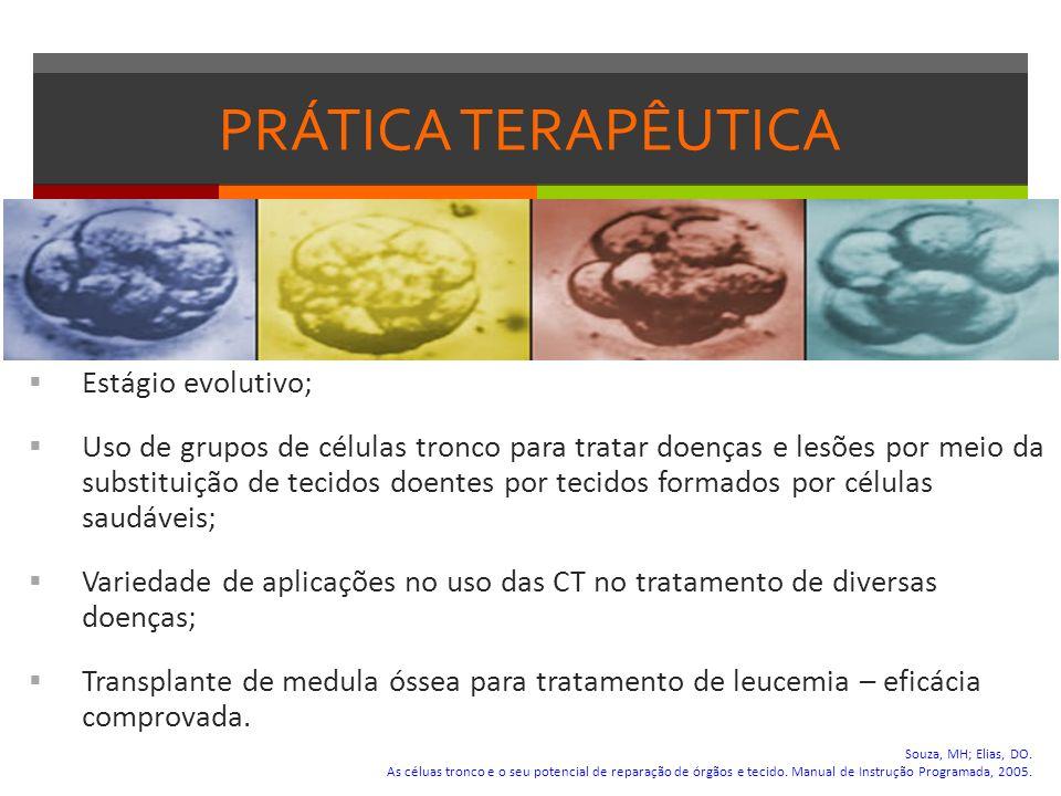 PRÁTICA TERAPÊUTICA Estágio evolutivo; Uso de grupos de células tronco para tratar doenças e lesões por meio da substituição de tecidos doentes por te